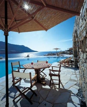 Hotel Kivotos